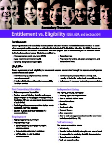 Entitlement Eligibility