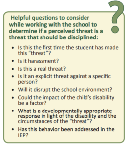 Helpful Questions - Threats